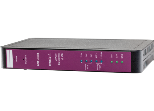 HDIP-800 HD IP DISTRIBUTION SYSTEM